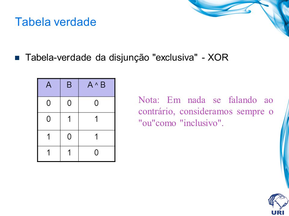 Tabela verdade Tabela-verdade da disjunção exclusiva - XOR ABA ^ B 000 011 101 110 Nota: Em nada se falando ao contrário, consideramos sempre o ou como inclusivo .
