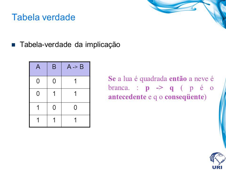 Tabela verdade Tabela-verdade da implicação ABA -> B 001 011 100 111 Se a lua é quadrada então a neve é branca.