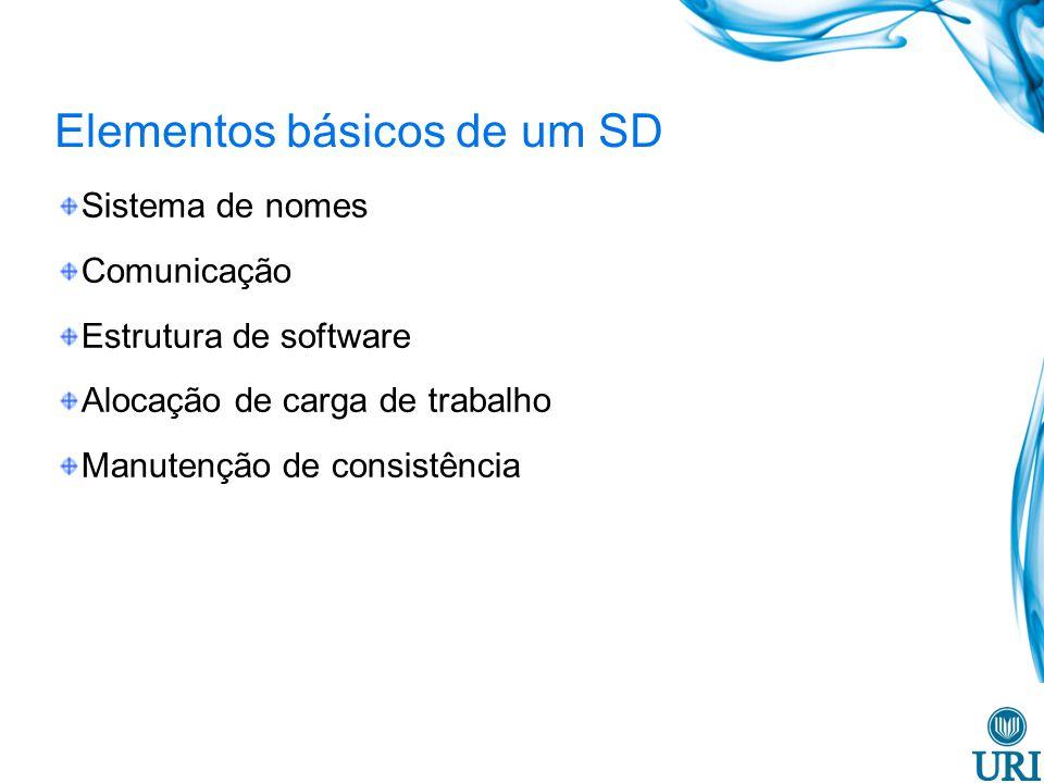 Elementos básicos de um SD Sistema de nomes Comunicação Estrutura de software Alocação de carga de trabalho Manutenção de consistência