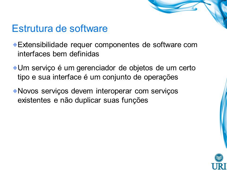 Estrutura de software Extensibilidade requer componentes de software com interfaces bem definidas Um serviço é um gerenciador de objetos de um certo t