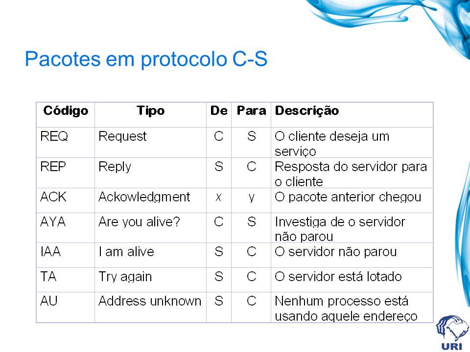 Pacotes em protocolo C-S