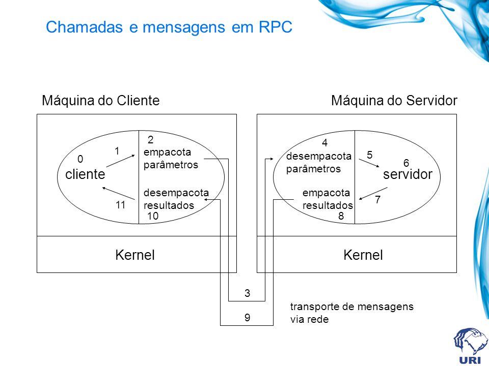 Chamadas e mensagens em RPC Máquina do ClienteMáquina do Servidor Kernel clienteservidor empacota parâmetros desempacota resultados desempacota parâmetros empacota resultados transporte de mensagens via rede 1 2 3 4 0 5 6 7 8 9 10 11