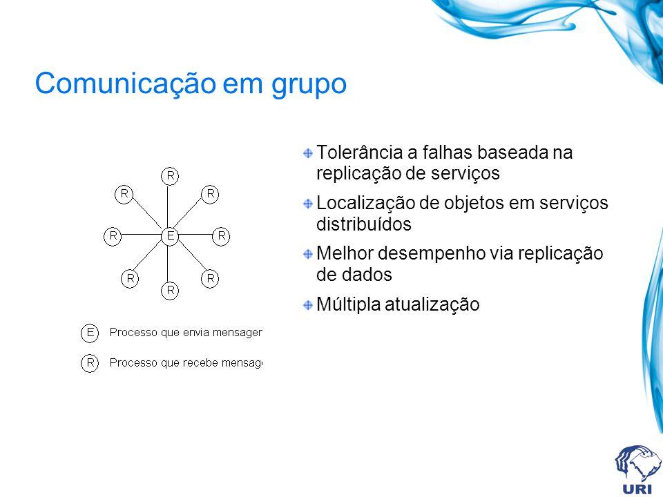 Comunicação em grupo Tolerância a falhas baseada na replicação de serviços Localização de objetos em serviços distribuídos Melhor desempenho via replicação de dados Múltipla atualização