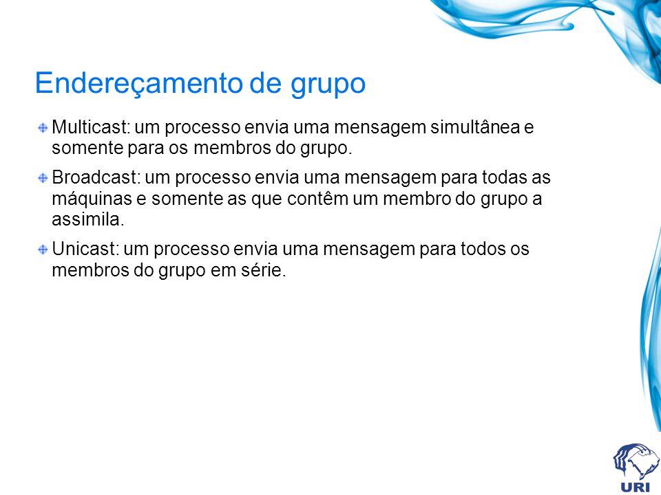 Endereçamento de grupo Multicast: um processo envia uma mensagem simultânea e somente para os membros do grupo.