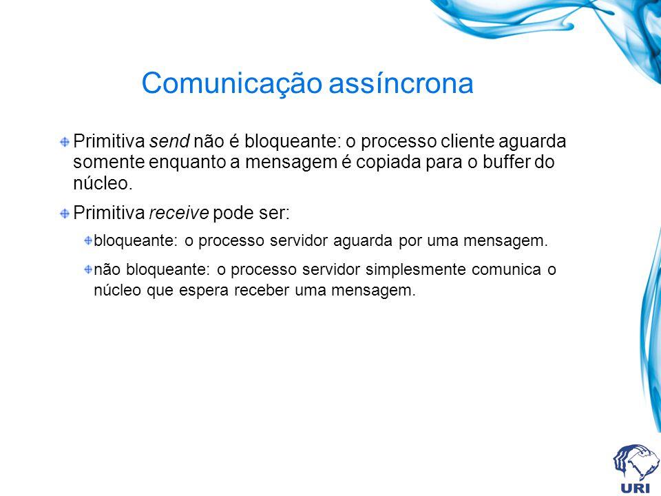 Comunicação assíncrona Primitiva send não é bloqueante: o processo cliente aguarda somente enquanto a mensagem é copiada para o buffer do núcleo.