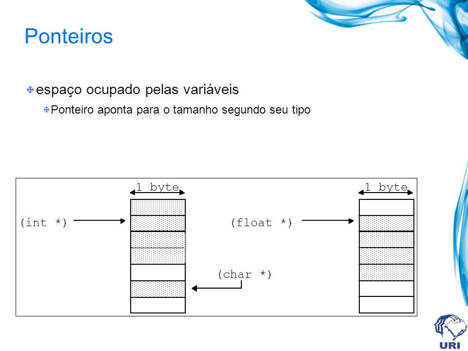 Ponteiros espaço ocupado pelas variáveis Ponteiro aponta para o tamanho segundo seu tipo 1 byte (int *) 1 byte (float *) (char *)