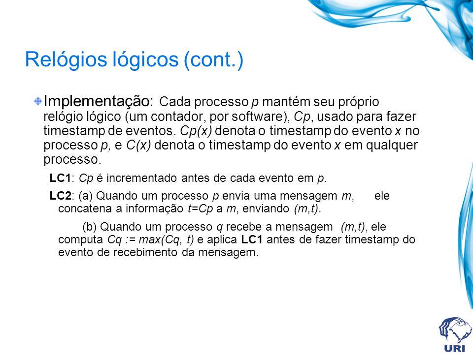 Exemplo de aplicação do algoritmo de relógios lógicos P1 0 6 12 18 24 30 36 42 48 54 60 P2 0 8 16 24 32 40 48 56 64 72 80 P3 0 10 20 30 40 50 60 70 80 90 100 A B C D