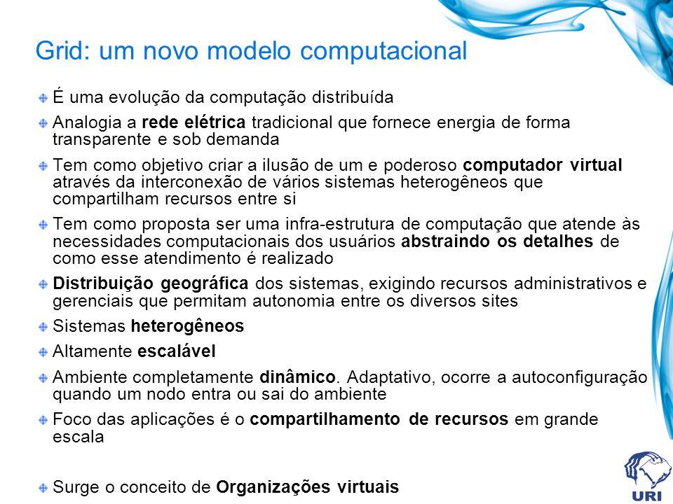 Exemplos de uso de grid Exemplos de uso de grid no Brasil Grid Rio: projeto que envolve instituições acadêmicas do estado do Rio de Janeiro Url: (http://easygrid.ic.uff.br/grid/GridRio.html)http://easygrid.ic.uff.br/grid/GridRio.html CBPF: projeto experimental para uso de grade computacional em simulações físicas.