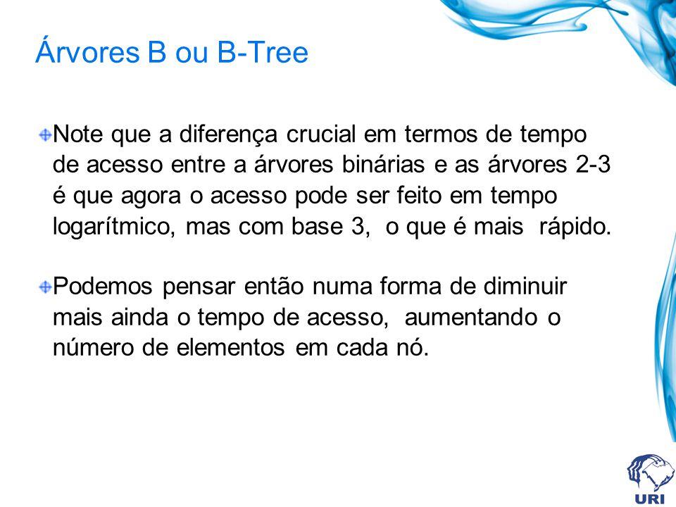 Árvores B ou B-Tree Note que a diferença crucial em termos de tempo de acesso entre a árvores binárias e as árvores 2-3 é que agora o acesso pode ser
