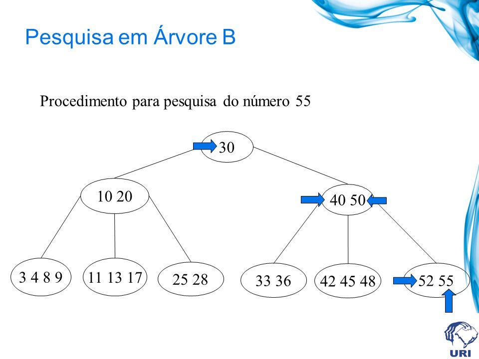 Pesquisa em Árvore B 30 3 4 8 9 11 13 17 10 20 25 28 40 50 33 36 42 45 48 52 55 Procedimento para pesquisa do número 55