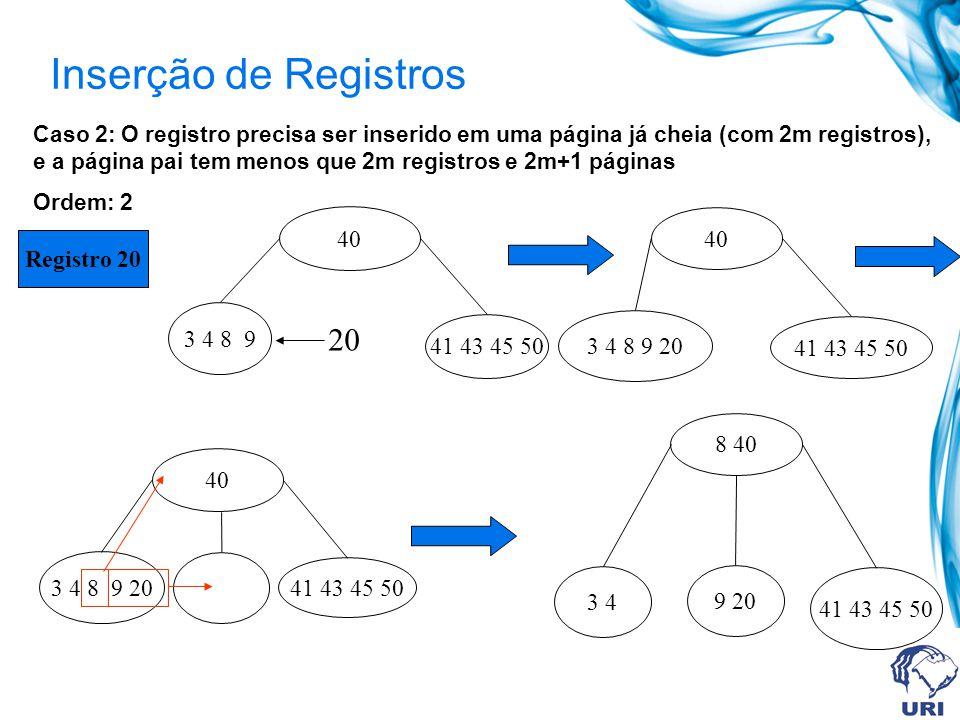 Inserção de Registros 40 3 4 8 9 41 43 45 50 Caso 2: O registro precisa ser inserido em uma página já cheia (com 2m registros), e a página pai tem men