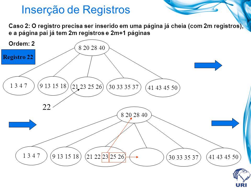 Caso 2: O registro precisa ser inserido em uma página já cheia (com 2m registros), e a página pai já tem 2m registros e 2m+1 páginas Ordem: 2 Inserção