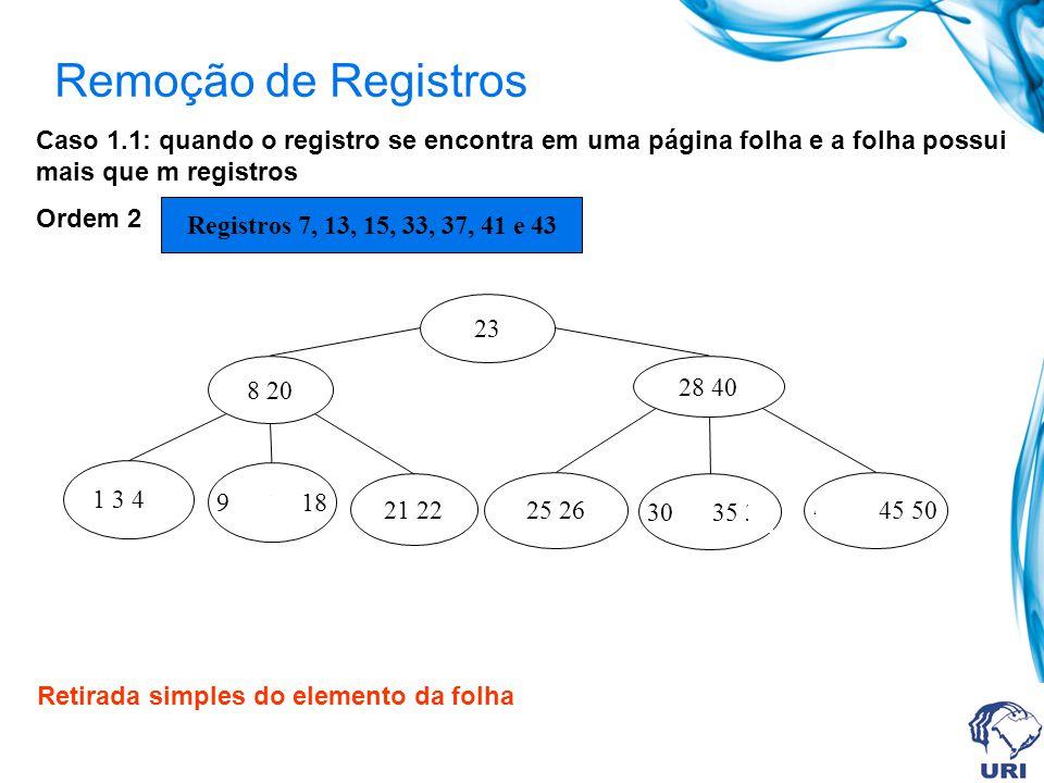 Remoção de Registros Caso 1.1: quando o registro se encontra em uma página folha e a folha possui mais que m registros Ordem 2 Registros 7, 13, 15, 33