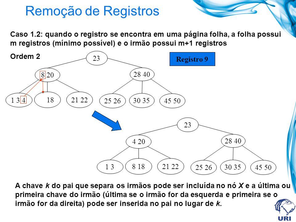 Remoção de Registros Caso 1.2: quando o registro se encontra em uma página folha, a folha possui m registros (mínimo possível) e o irmão possui m+1 re