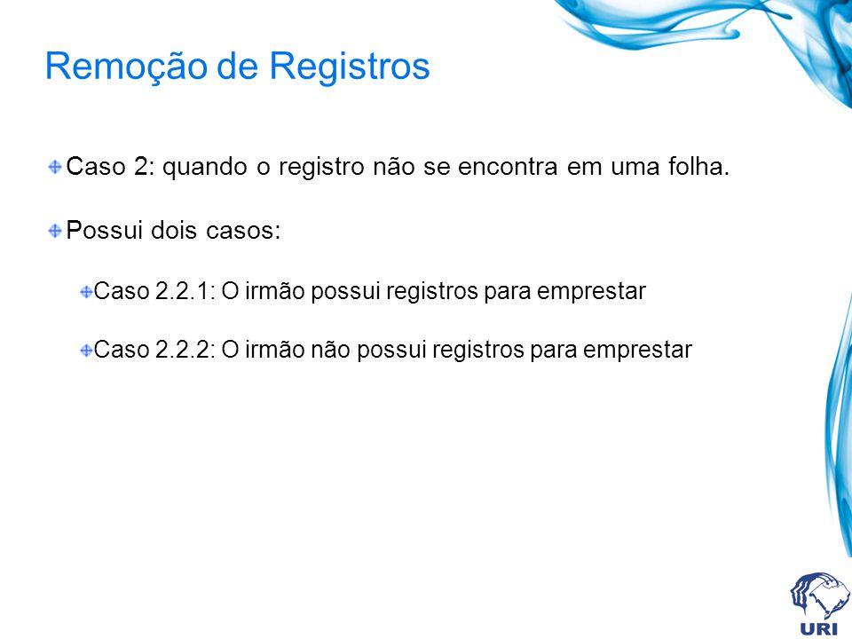 Remoção de Registros Caso 2: quando o registro não se encontra em uma folha. Possui dois casos: Caso 2.2.1: O irmão possui registros para emprestar Ca