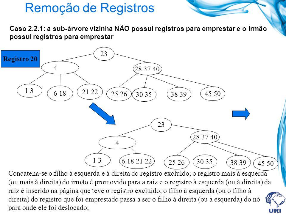 Remoção de Registros Registro 20 Caso 2.2.1: a sub-árvore vizinha NÃO possui registros para emprestar e o irmão possui registros para emprestar Concat