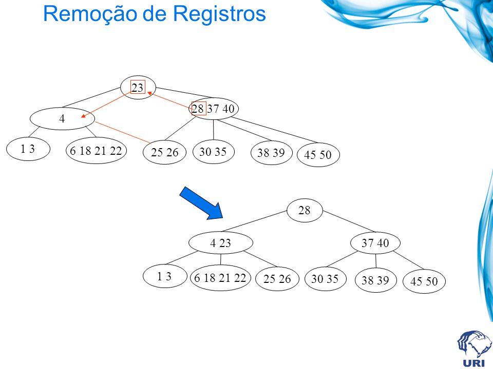 Remoção de Registros 23 28 37 40 6 18 21 22 1 3 30 35 45 50 25 26 4 38 39 28 37 40 6 18 21 22 1 3 30 35 45 50 25 26 4 23 38 39
