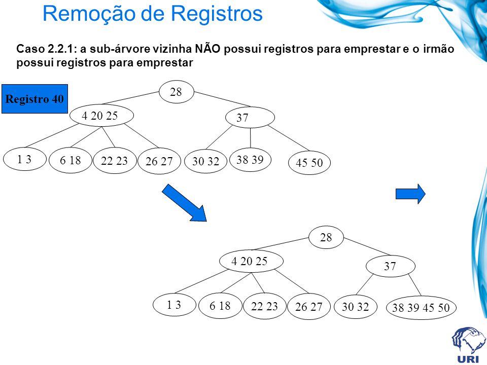 Remoção de Registros Registro 40 Caso 2.2.1: a sub-árvore vizinha NÃO possui registros para emprestar e o irmão possui registros para emprestar 28 37