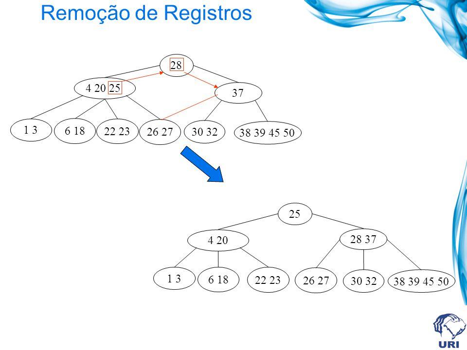 Remoção de Registros 28 37 6 18 1 3 26 27 38 39 45 50 30 32 4 20 25 22 23 25 28 37 6 18 1 3 26 27 38 39 45 50 30 32 4 20 22 23