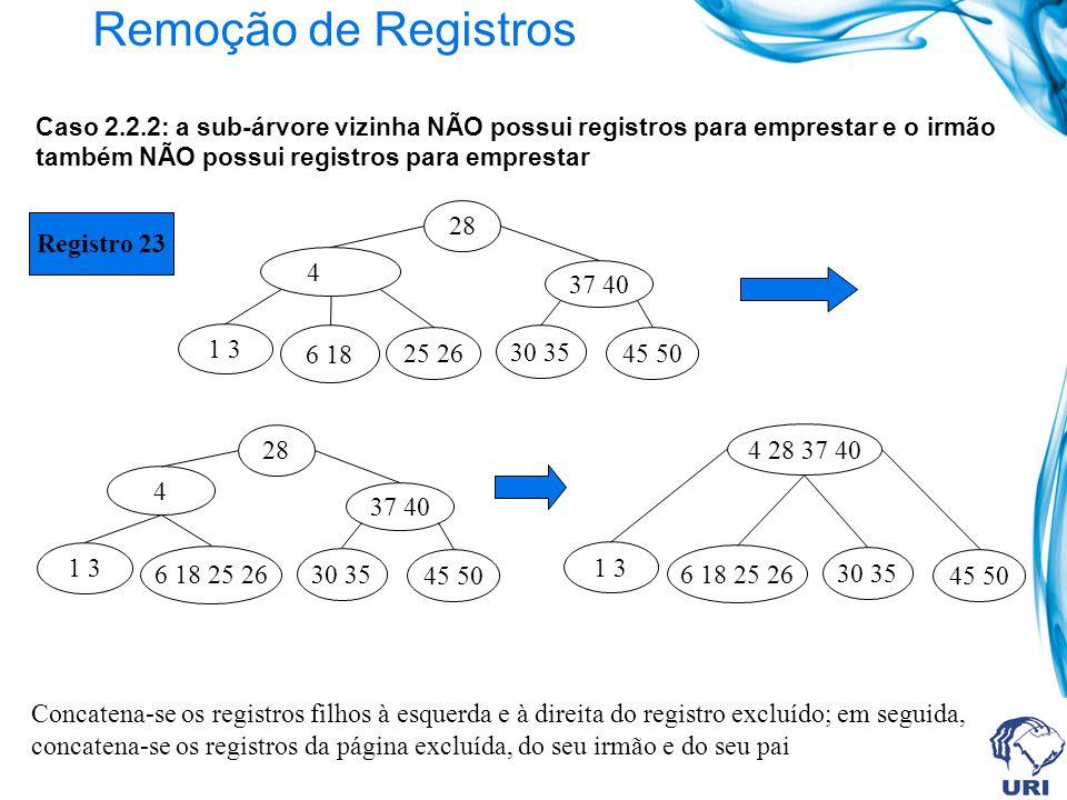 Remoção de Registros Registro 23 Caso 2.2.2: a sub-árvore vizinha NÃO possui registros para emprestar e o irmão também NÃO possui registros para empre