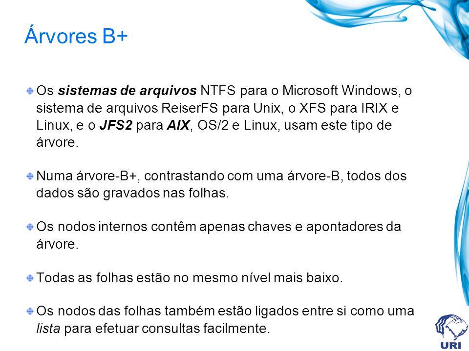 Árvores B+ Os sistemas de arquivos NTFS para o Microsoft Windows, o sistema de arquivos ReiserFS para Unix, o XFS para IRIX e Linux, e o JFS2 para AIX