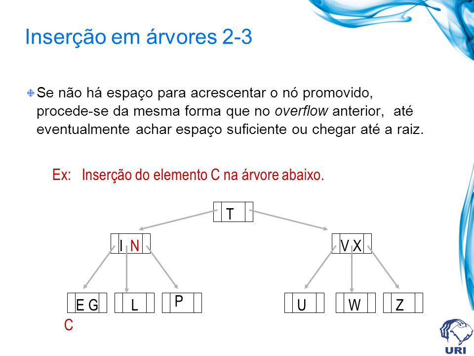 Inserção em árvores 2-3 Se não há espaço para acrescentar o nó promovido, procede-se da mesma forma que no overflow anterior, até eventualmente achar