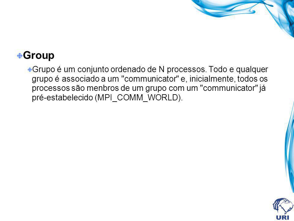 Group Grupo é um conjunto ordenado de N processos. Todo e qualquer grupo é associado a um