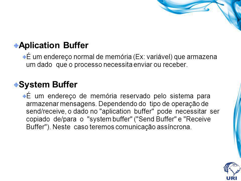 Aplication Buffer É um endereço normal de memória (Ex: variável) que armazena um dado que o processo necessita enviar ou receber. System Buffer É um e