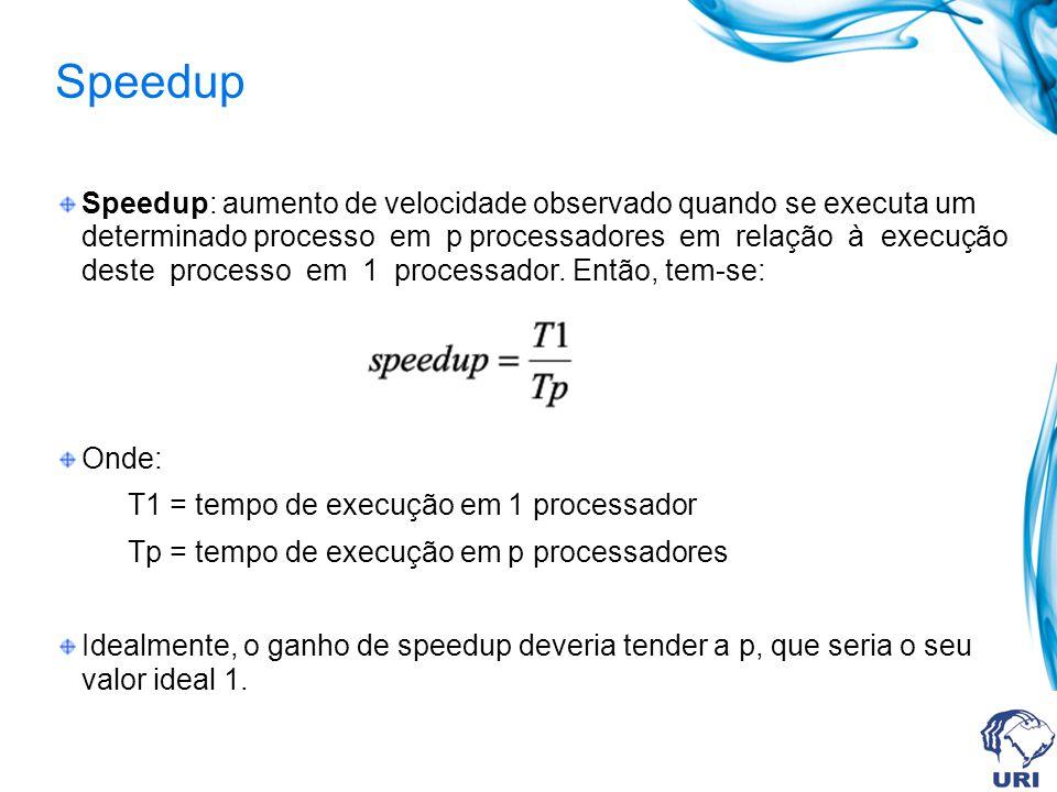 Speedup Speedup: aumento de velocidade observado quando se executa um determinado processo em p processadores em relação à execução deste processo em 1 processador.