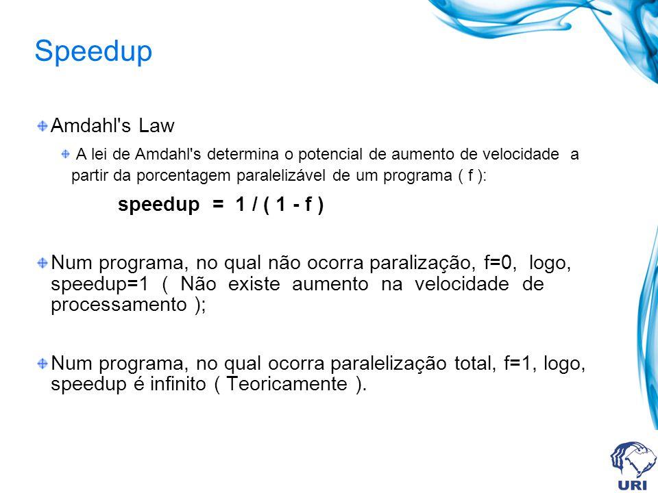 Speedup Amdahl s Law A lei de Amdahl s determina o potencial de aumento de velocidade a partir da porcentagem paralelizável de um programa ( f ): speedup = 1 / ( 1 - f ) Num programa, no qual não ocorra paralização, f=0, logo, speedup=1 ( Não existe aumento na velocidade de processamento ); Num programa, no qual ocorra paralelização total, f=1, logo, speedup é infinito ( Teoricamente ).