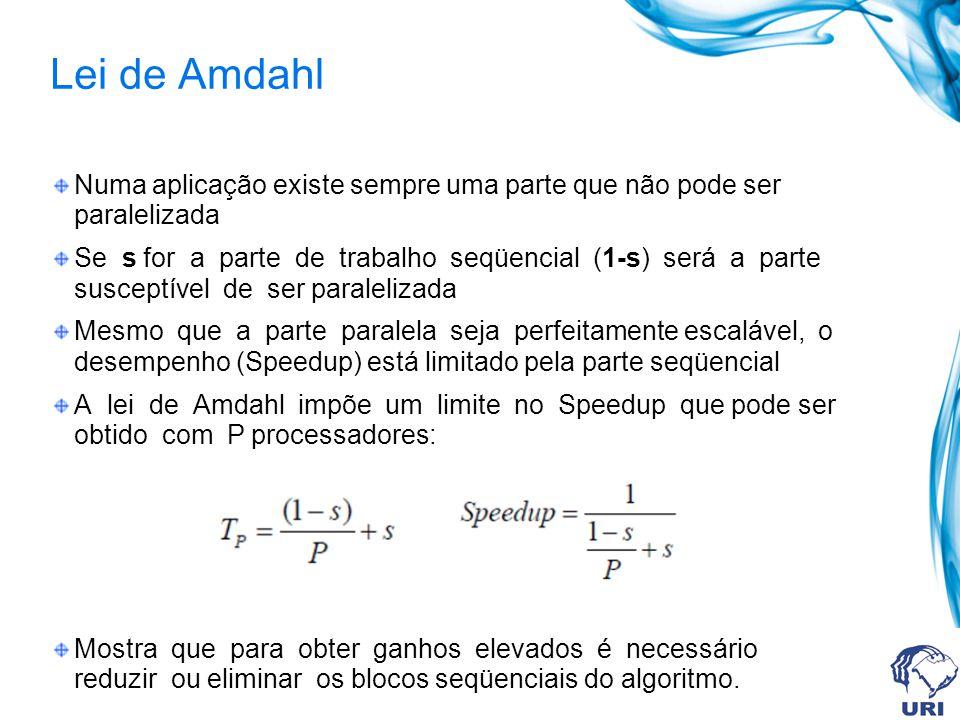 Lei de Amdahl Numa aplicação existe sempre uma parte que não pode ser paralelizada Se s for a parte de trabalho seqüencial (1-s) será a parte susceptível de ser paralelizada Mesmo que a parte paralela seja perfeitamente escalável, o desempenho (Speedup) está limitado pela parte seqüencial A lei de Amdahl impõe um limite no Speedup que pode ser obtido com P processadores: Mostra que para obter ganhos elevados é necessário reduzir ou eliminar os blocos seqüenciais do algoritmo.