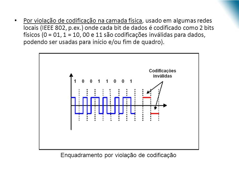 Por violação de codificação na camada física, usado em algumas redes locais (IEEE 802, p.ex.) onde cada bit de dados é codificado como 2 bits físicos