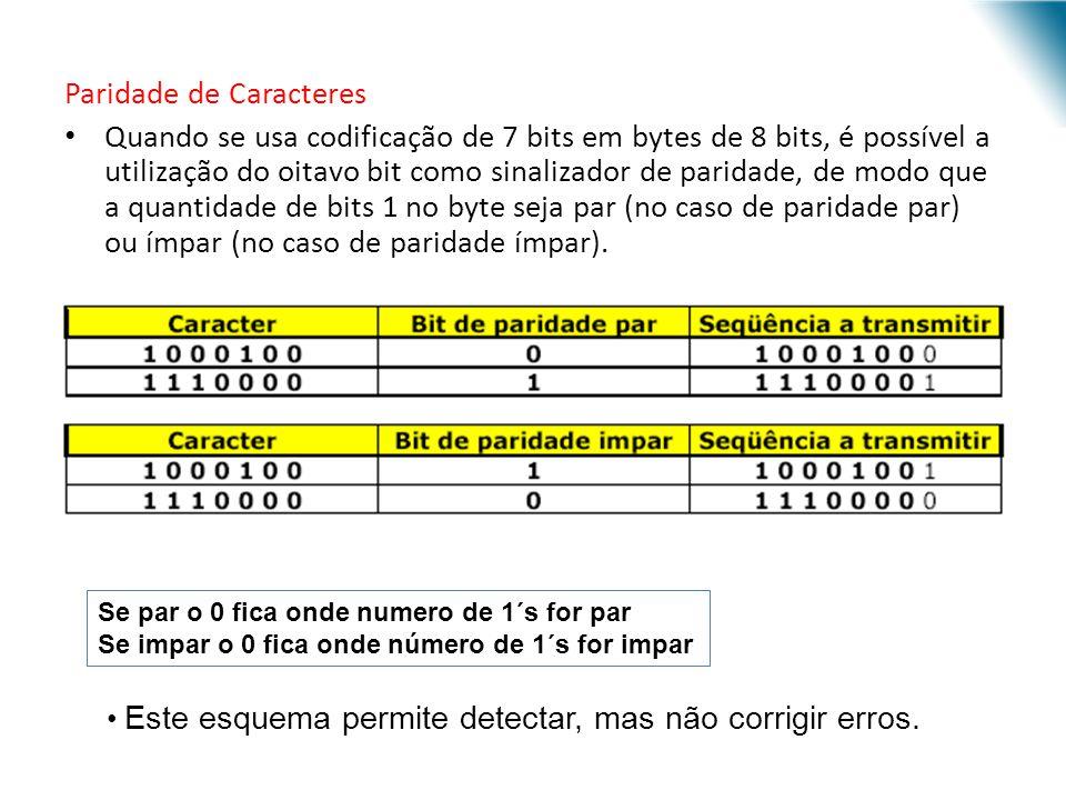 Paridade de Caracteres Quando se usa codificação de 7 bits em bytes de 8 bits, é possível a utilização do oitavo bit como sinalizador de paridade, de