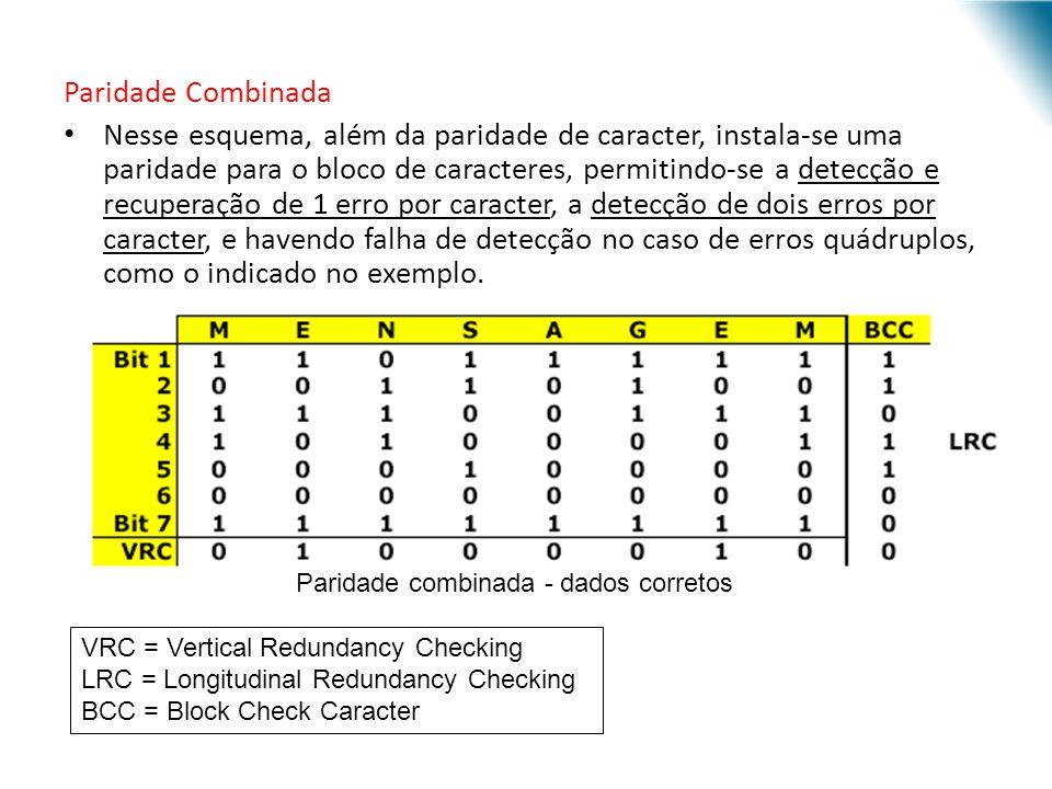 Paridade Combinada Nesse esquema, além da paridade de caracter, instala-se uma paridade para o bloco de caracteres, permitindo-se a detecção e recuper