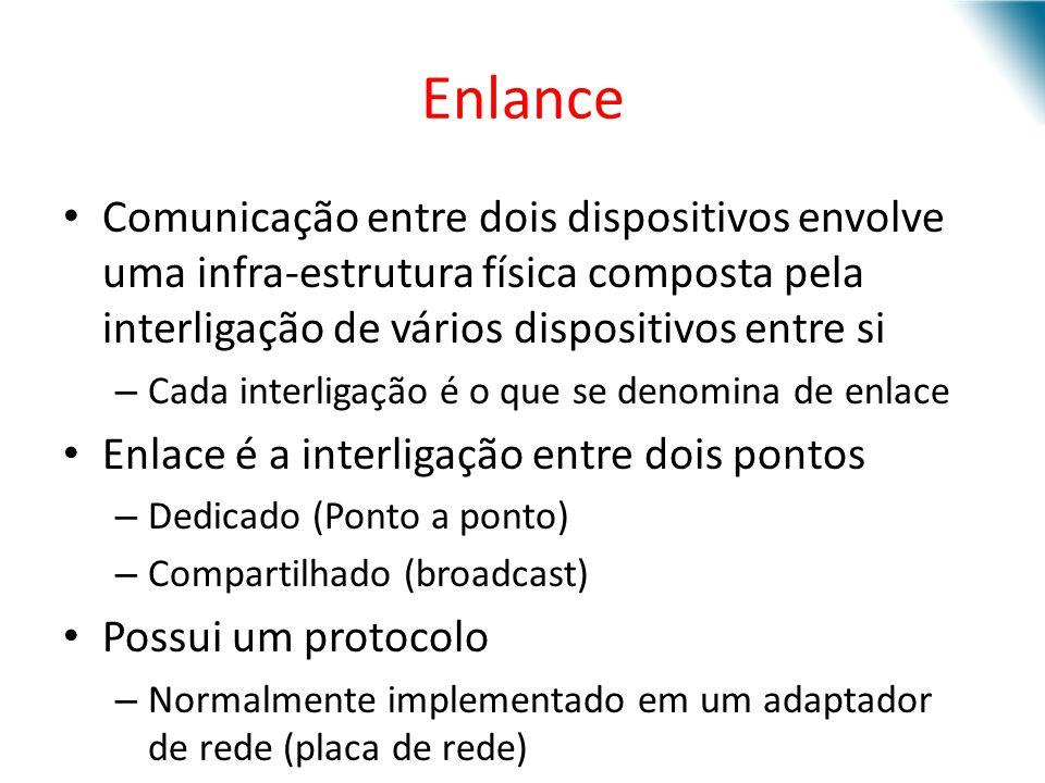 Alocação Estática de Canal em LANs e MANs – Idéia: dividir a banda passante (W) em N faixas, usando FDM.
