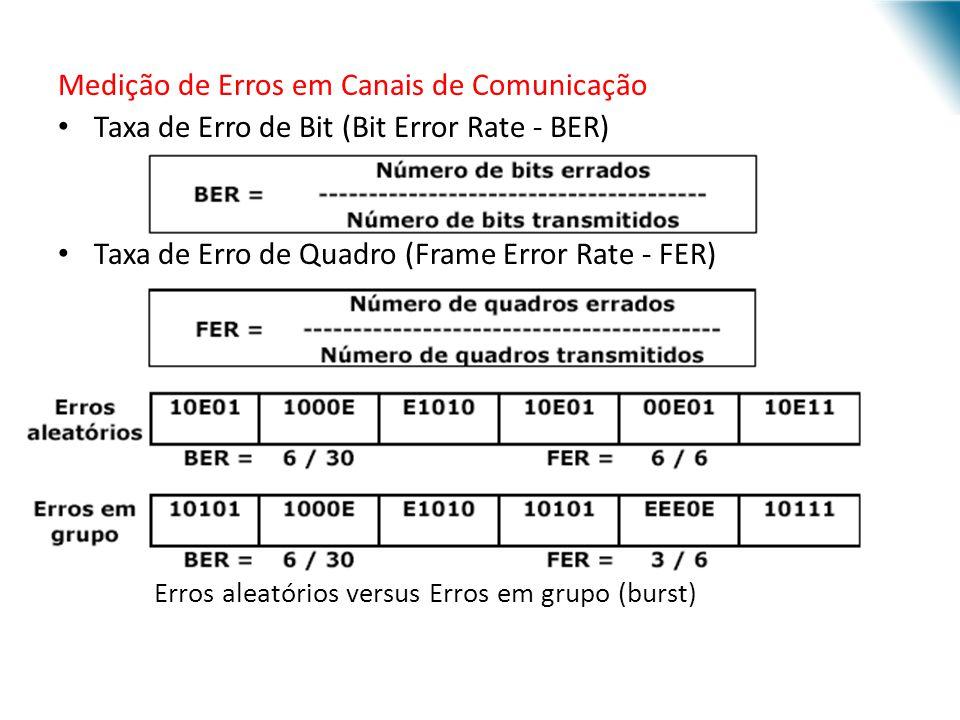 Medição de Erros em Canais de Comunicação Taxa de Erro de Bit (Bit Error Rate - BER) Taxa de Erro de Quadro (Frame Error Rate - FER) Erros aleatórios