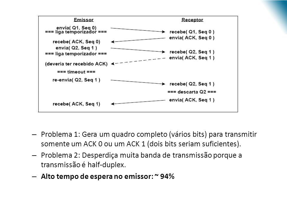 URI - DECC - Santo Ângelo – Problema 1: Gera um quadro completo (vários bits) para transmitir somente um ACK 0 ou um ACK 1 (dois bits seriam suficient