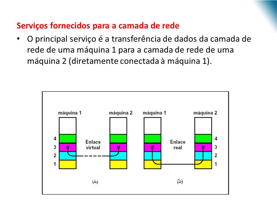 Serviços fornecidos para a camada de rede O principal serviço é a transferência de dados da camada de rede de uma máquina 1 para a camada de rede de u