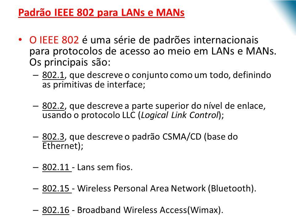 URI - DECC - Santo Ângelo Padrão IEEE 802 para LANs e MANs O IEEE 802 é uma série de padrões internacionais para protocolos de acesso ao meio em LANs