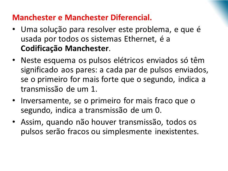 URI - DECC - Santo Ângelo Manchester e Manchester Diferencial. Uma solução para resolver este problema, e que é usada por todos os sistemas Ethernet,