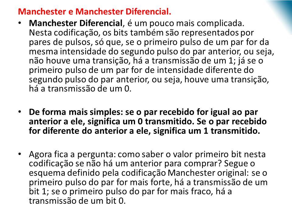 URI - DECC - Santo Ângelo Manchester e Manchester Diferencial. Manchester Diferencial, é um pouco mais complicada. Nesta codificação, os bits também s