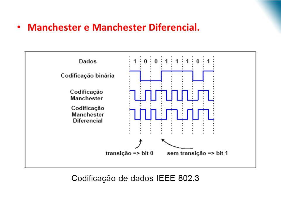 Manchester e Manchester Diferencial. Codificação de dados IEEE 802.3