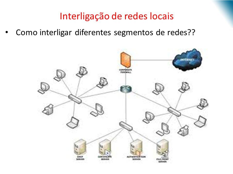 Interligação de redes locais Como interligar diferentes segmentos de redes??