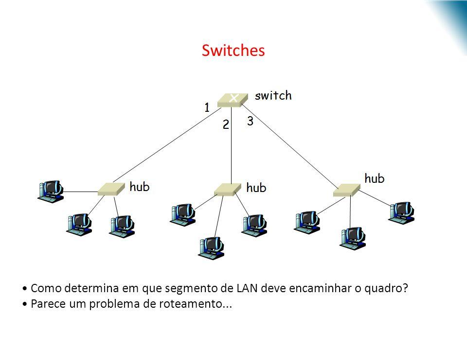 Switches Como determina em que segmento de LAN deve encaminhar o quadro? Parece um problema de roteamento...