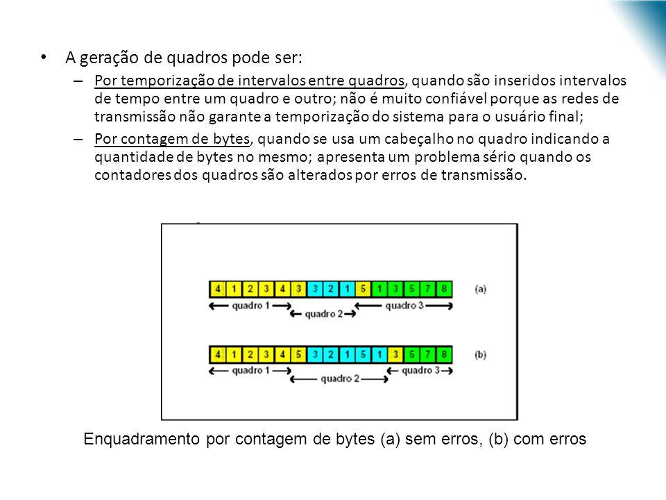 A geração de quadros pode ser: – Por temporização de intervalos entre quadros, quando são inseridos intervalos de tempo entre um quadro e outro; não é