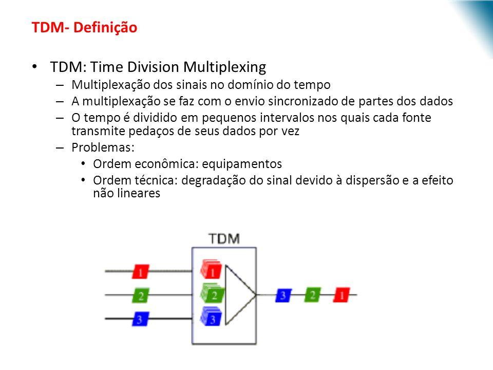 URI - DECC - Santo Ângelo TDM- Definição TDM: Time Division Multiplexing – Multiplexação dos sinais no domínio do tempo – A multiplexação se faz com o