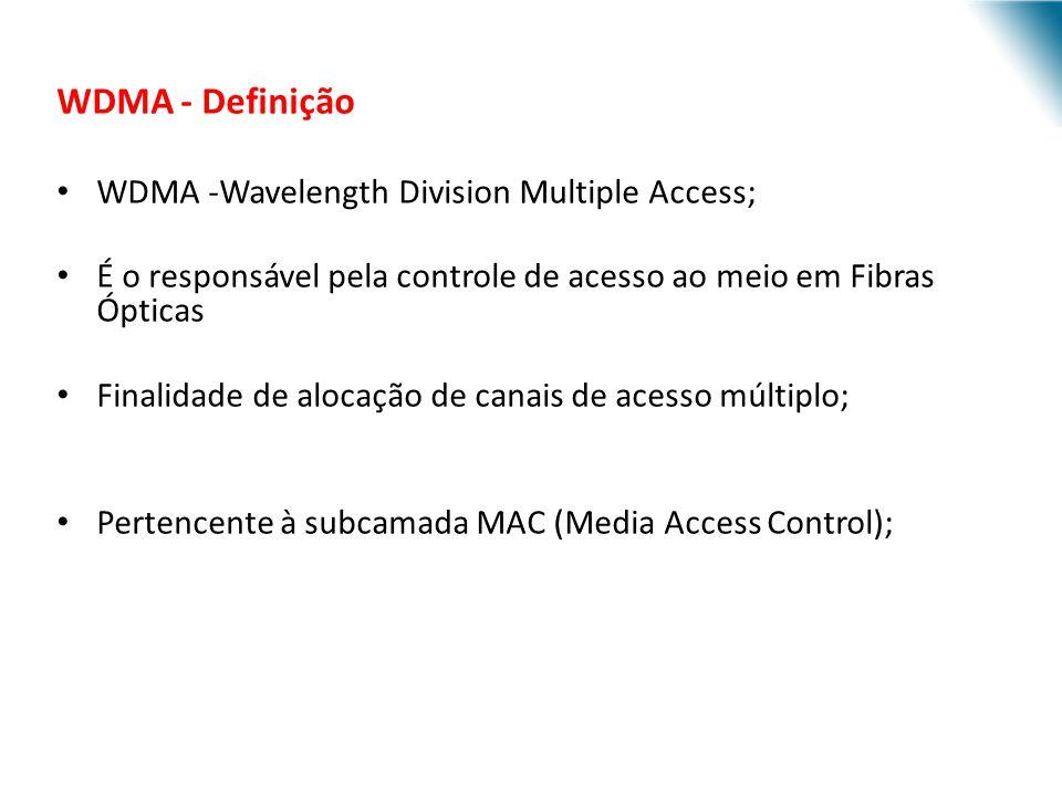 URI - DECC - Santo Ângelo WDMA - Definição WDMA -Wavelength Division Multiple Access; É o responsável pela controle de acesso ao meio em Fibras Óptica