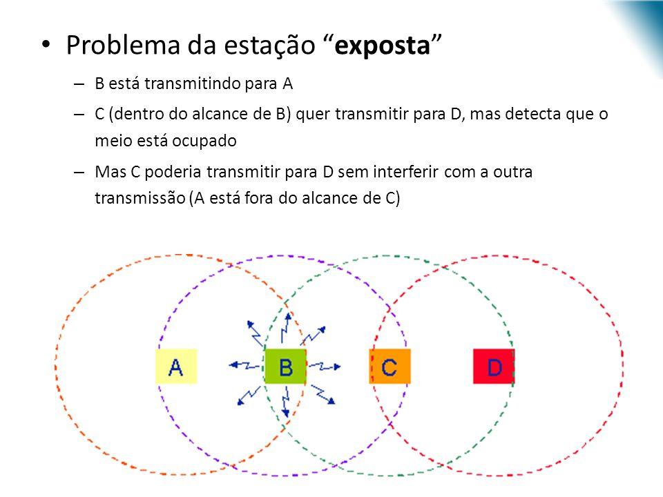 URI - DECC - Santo Ângelo Problema da estação exposta – B está transmitindo para A – C (dentro do alcance de B) quer transmitir para D, mas detecta qu