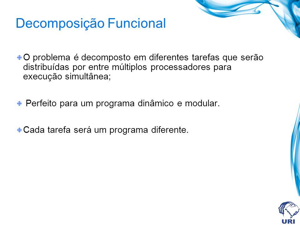 Decomposição Funcional O problema é decomposto em diferentes tarefas que serão distribuídas por entre múltiplos processadores para execução simultânea; Perfeito para um programa dinâmico e modular.