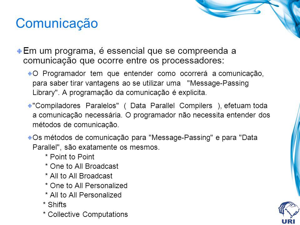 Comunicação Em um programa, é essencial que se compreenda a comunicação que ocorre entre os processadores: O Programador tem que entender como ocorrerá a comunicação, para saber tirar vantagens ao se utilizar uma Message-Passing Library .